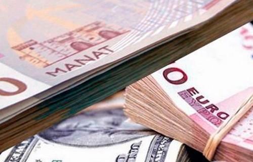 manat euro