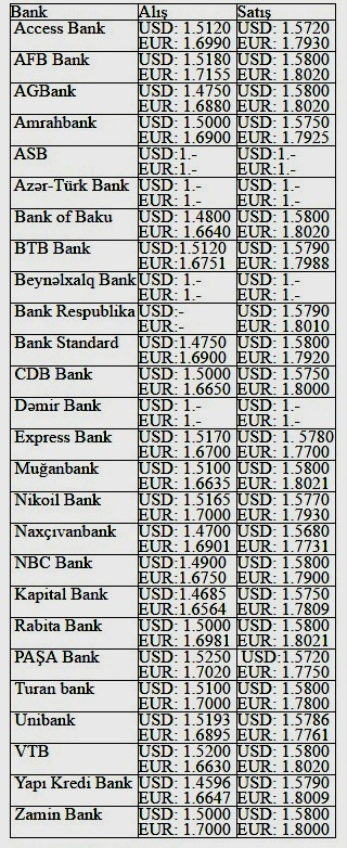 Bank-siyahi