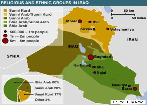 iraq-dini-terkib