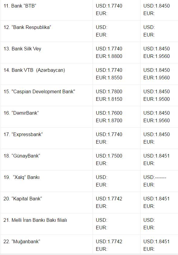 bank meze02