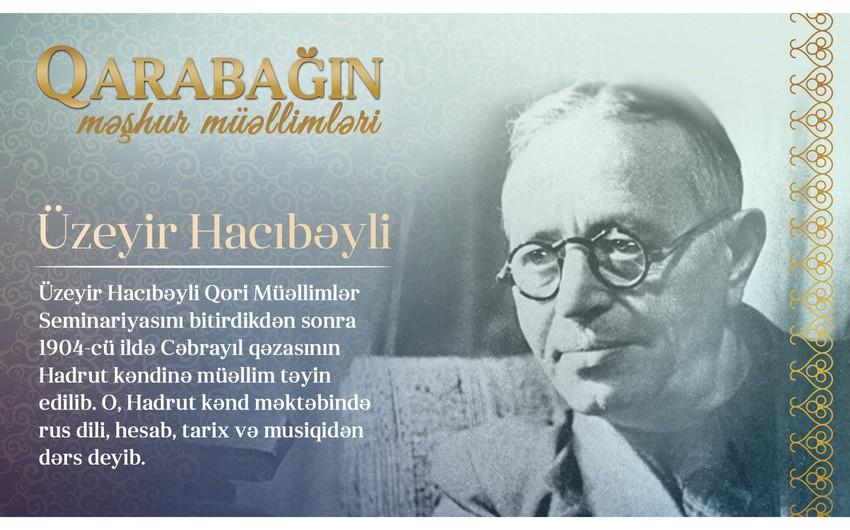 """""""Qarabağın məşhur müəllimləri""""  -"""